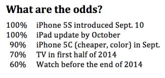 Gene Munster (Apple blockbuster Fall 2013 predictions)