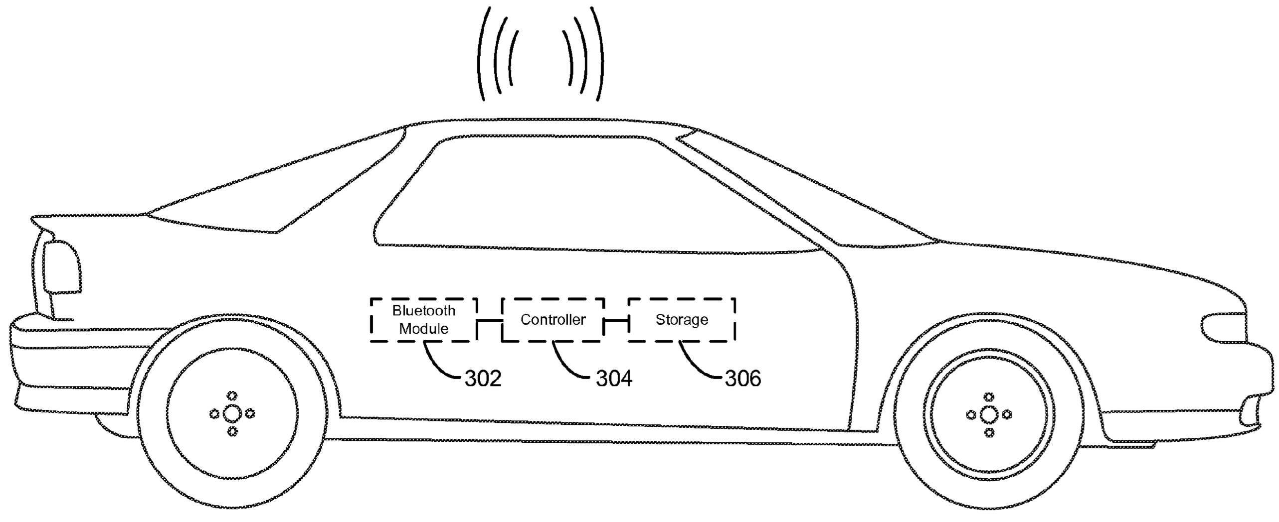 Apple Granted A Patent That D Allow Advanced Car Control