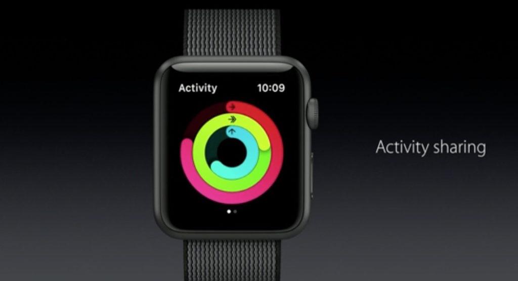 wwdc 2016 watch activity sharing 1