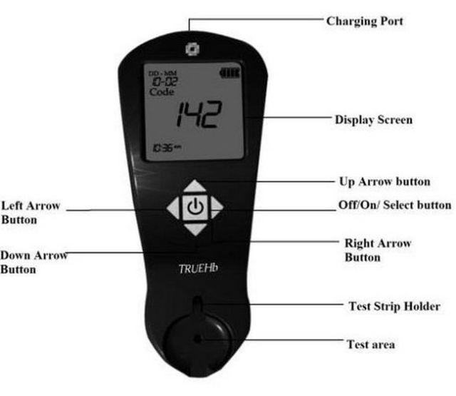 hemometer