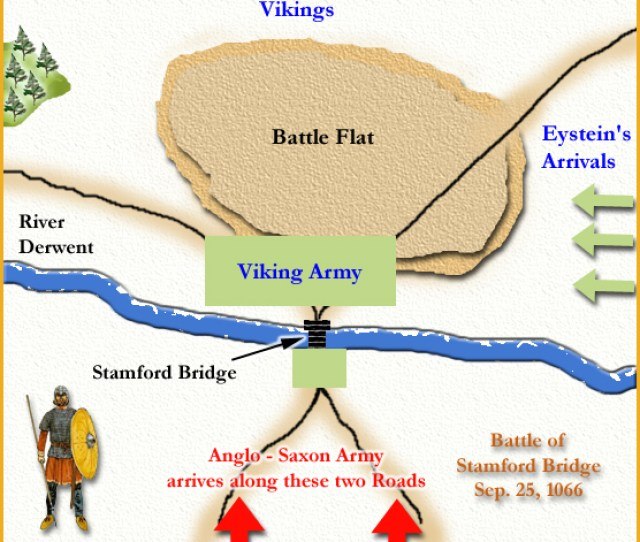 Stamford Bridge Battle Map