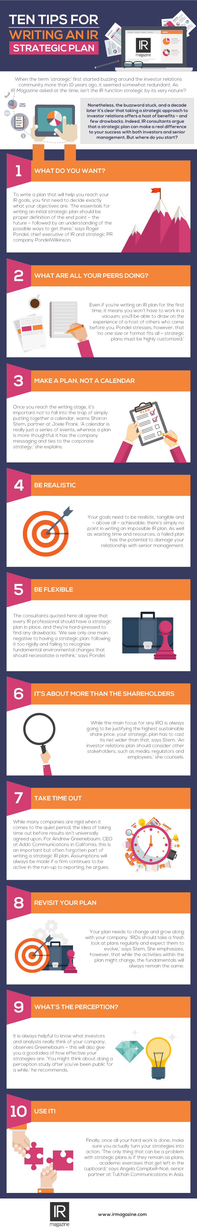 Infographic explains steps for writing strategic plan