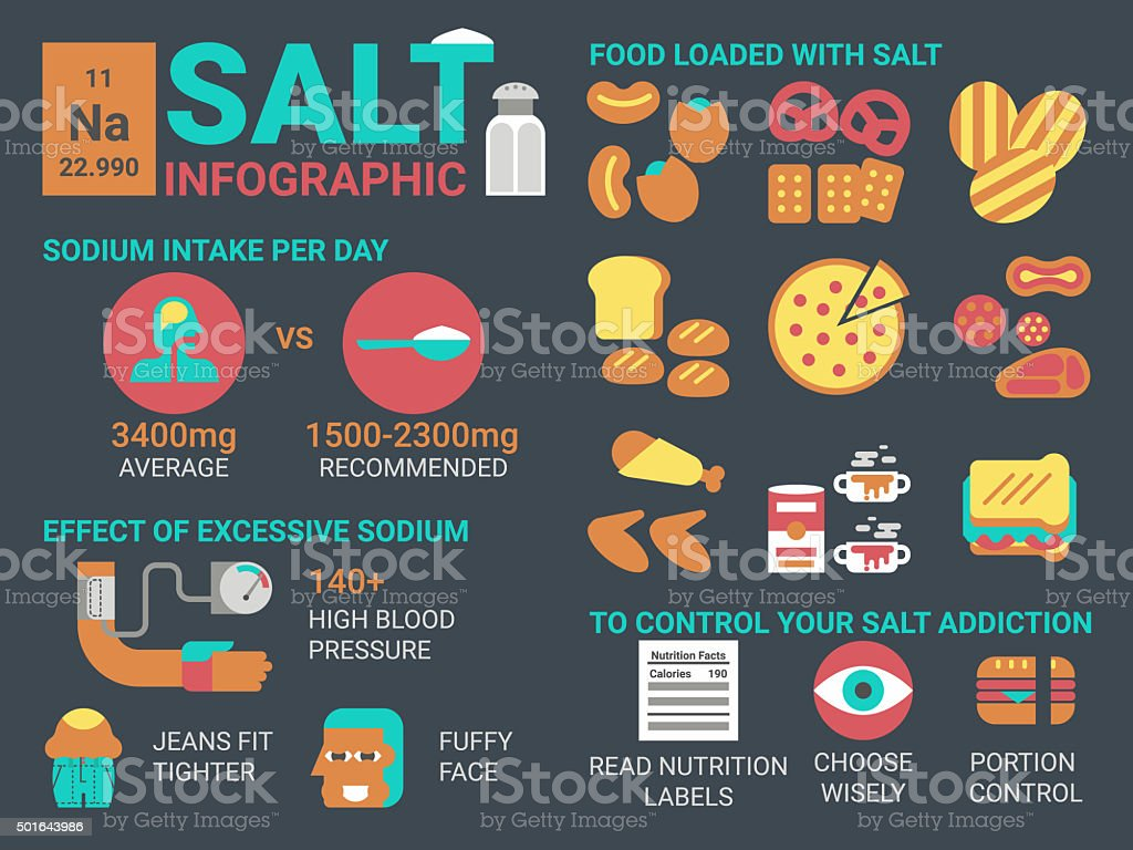 Foods And Salt Shaker Clip Art