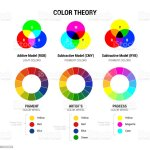 Color Wheel Circle Color Theory Harmony And Combinations Mood Hue Stock Illustration Download Image Now Istock