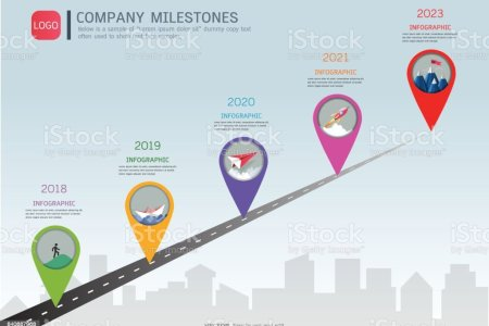 Milestone Timeline Infographic Design Template Chart Diagram And     Milestone timeline infographic design template  chart  diagram and other  vector elements  Can be