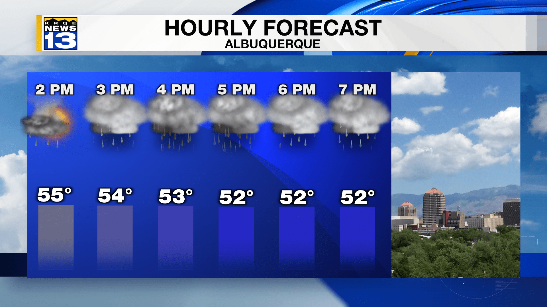 Albuquerque Hourly Forecast