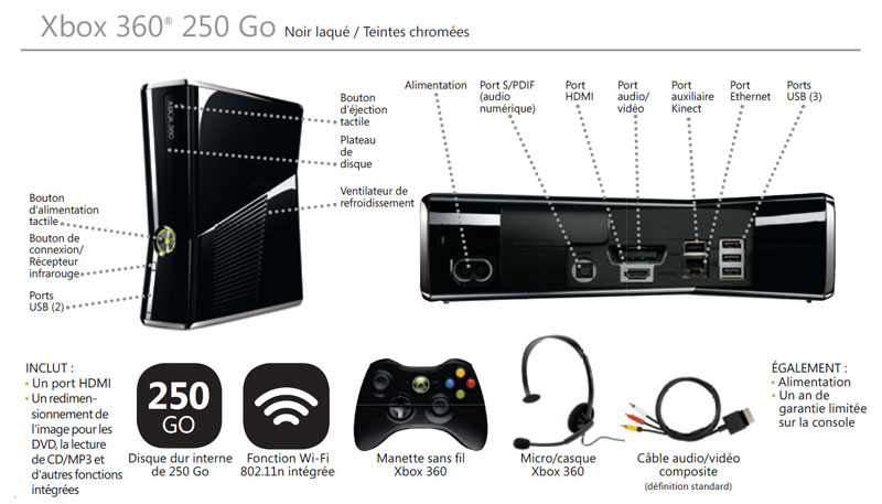 microsoft xbox 360 noir brillant 250 go