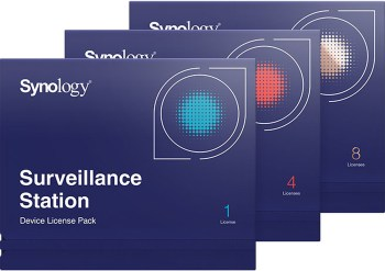 licence surveillance station synology