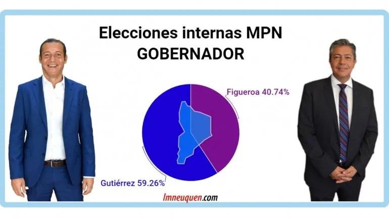 Internas MPN: se consolida la victoria del sector Azul de Gutiérrez en toda la provincia