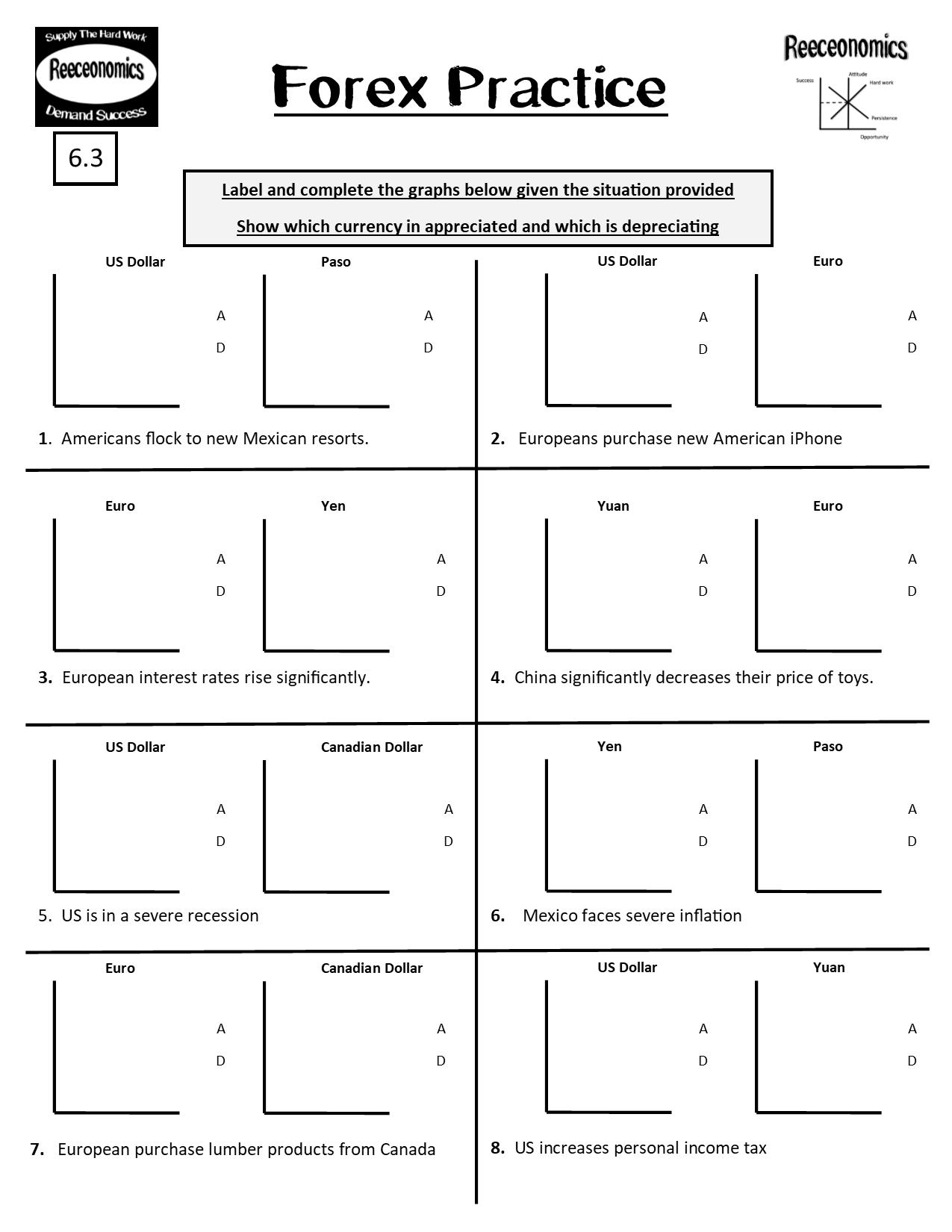 Ap Macroeconomics 4 Practice Pages Putting It All