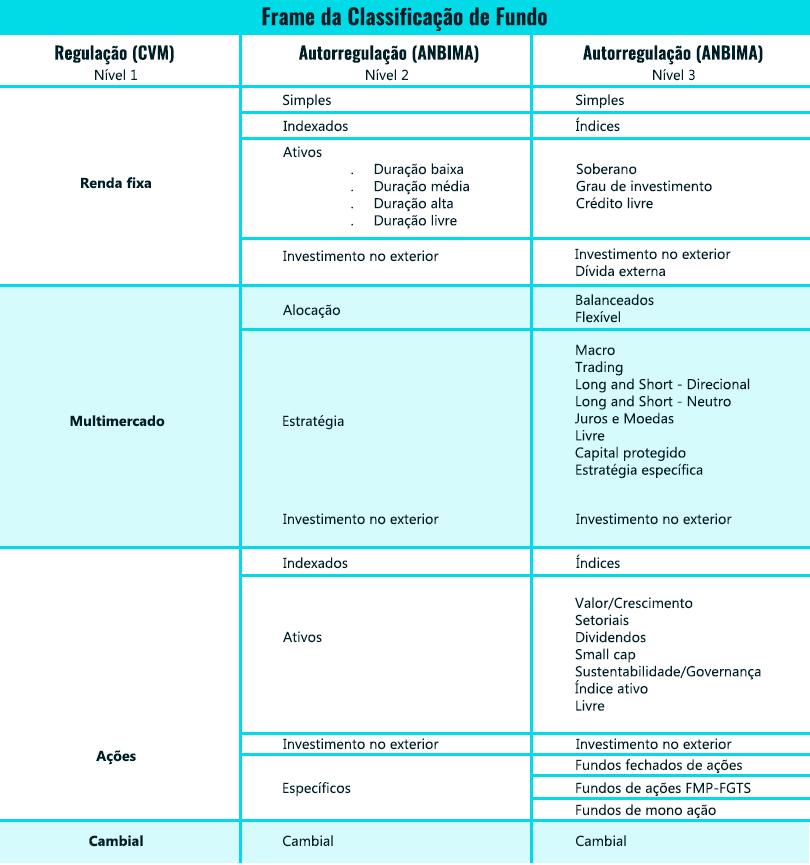 Tabela cambial fundos multimercado ações