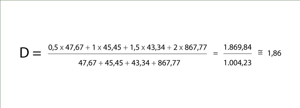 Fórmula Duration