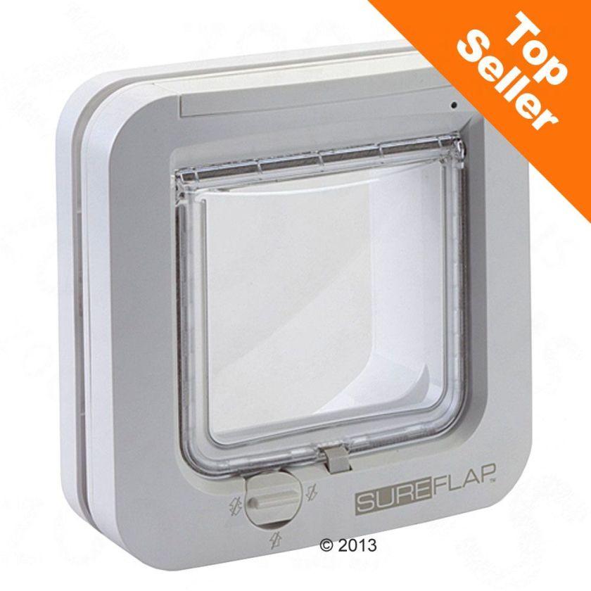 Chatière SureFlap avec lecteur de puces électroniques - adaptateur spécial pour portes vitrées (blanc)