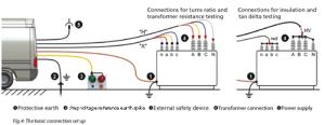 Insulation Resistance Test 3 Phase Motor  impremedia