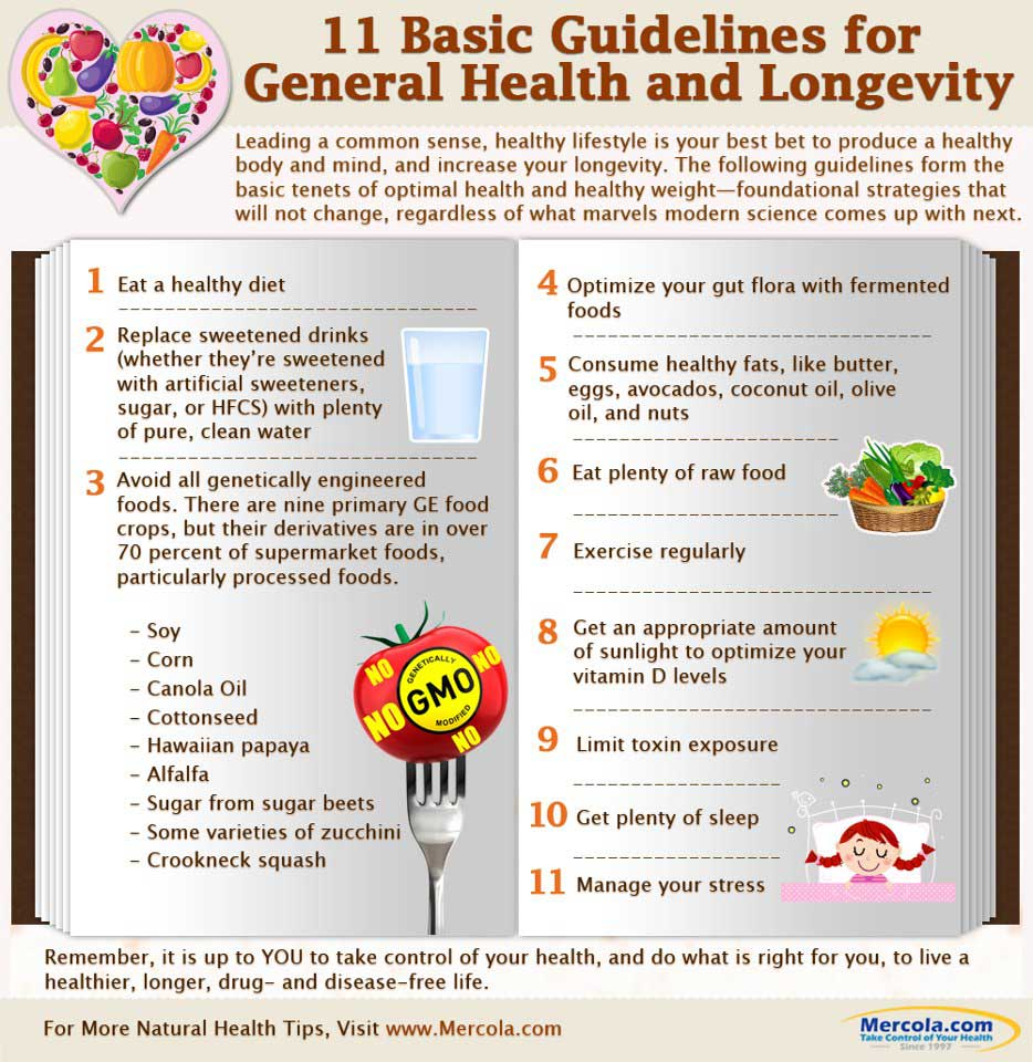 11 Basic Guidelines for General Health and Longevity Infographic