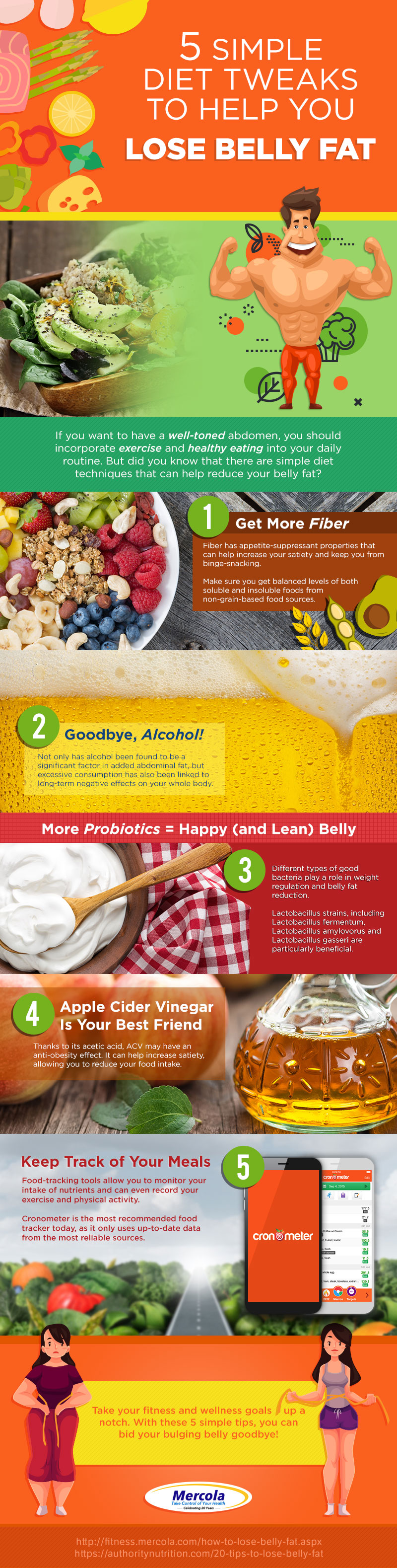 Diet Tweaks to Help Lose Belly Fat Infographic