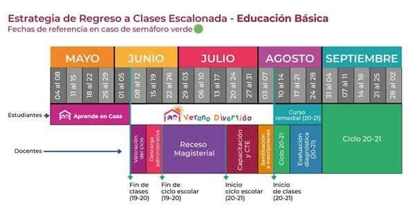 Calendario de educación básica.