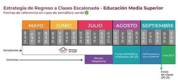 Calendario de educación media superior