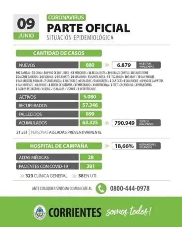 @saludcorrientes