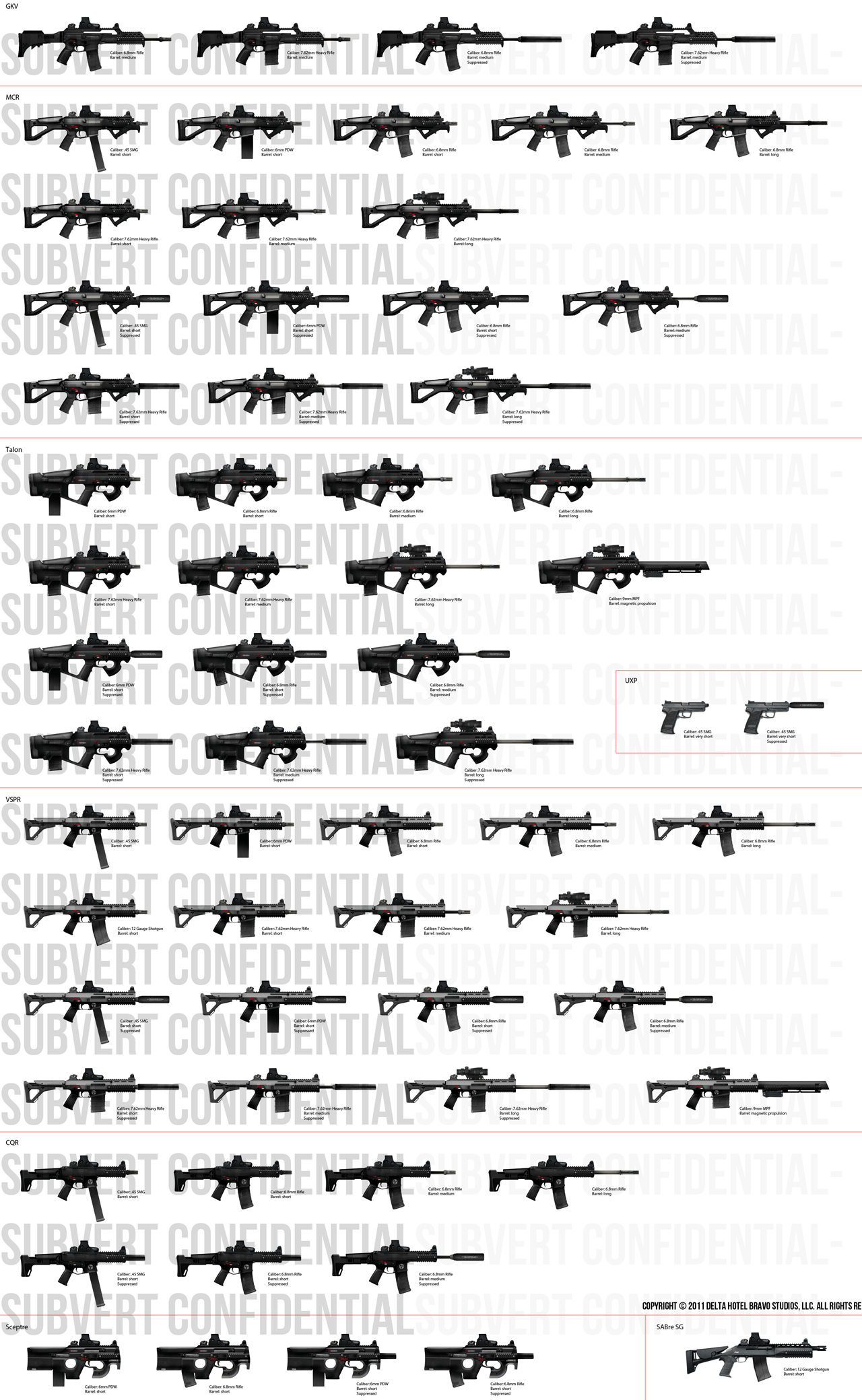 Weapon Chart Image