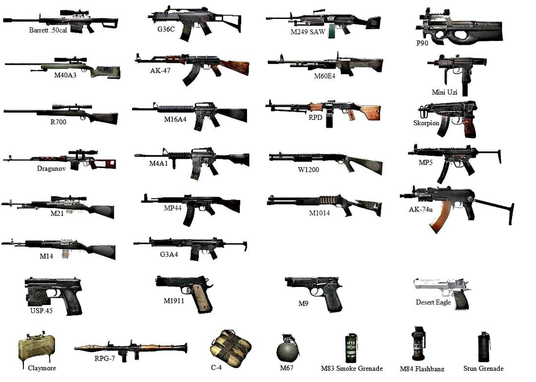 Name The Guns Pic Bn43n8 Image