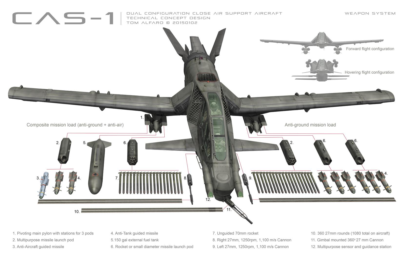 Tom Alfaro Cas1 Concept Image
