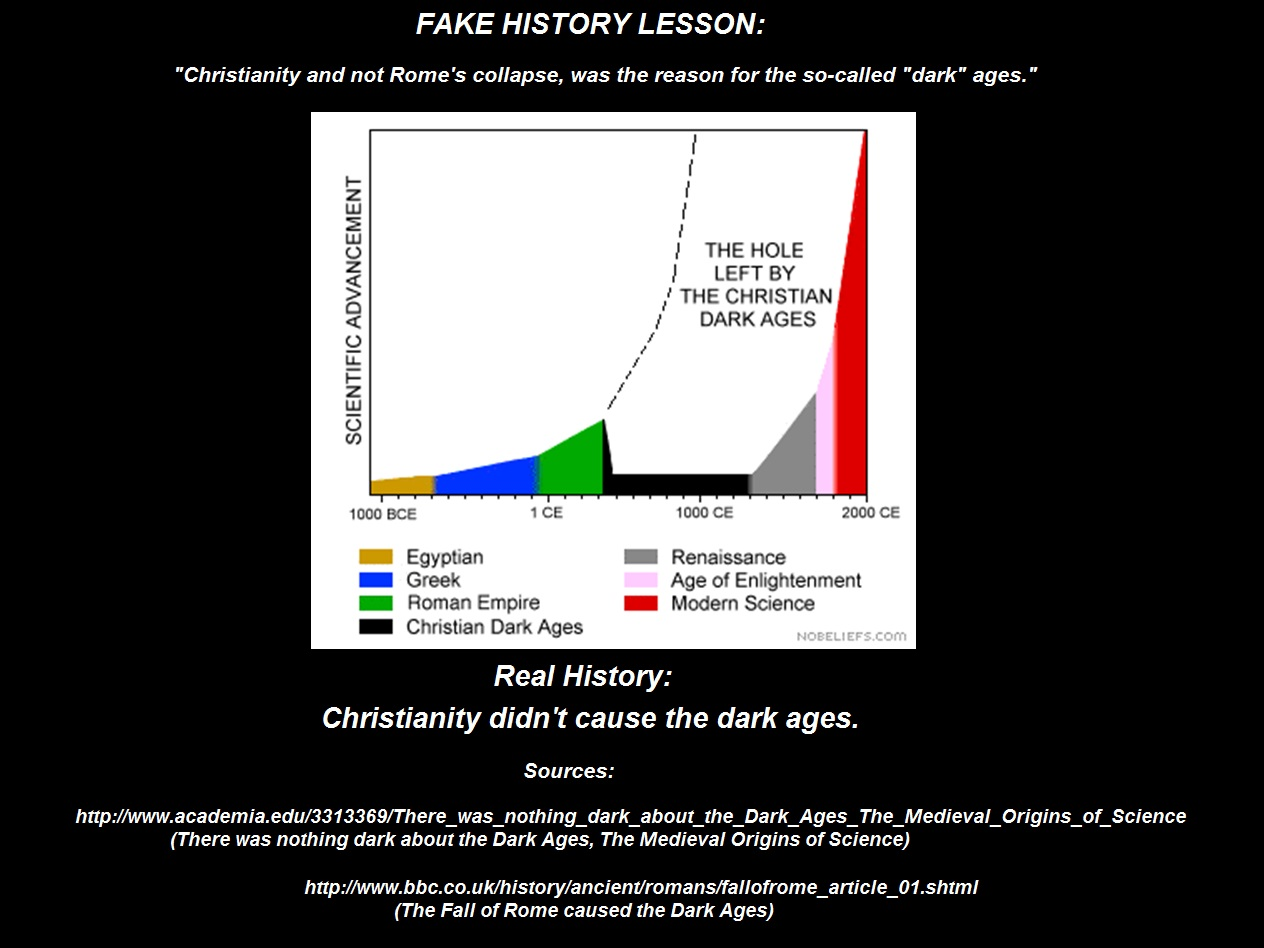 Christianity Did Not Cause The Dark Ages Image