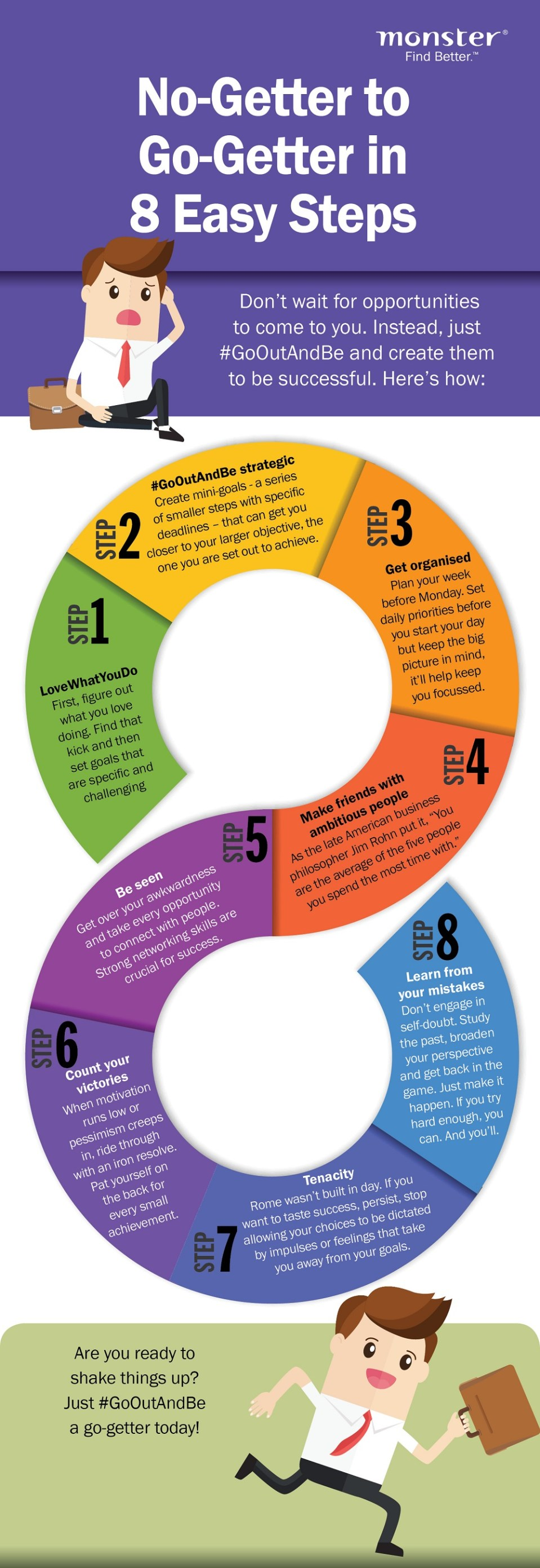 No-getter to go-getter in 8 easy steps [Infographic]