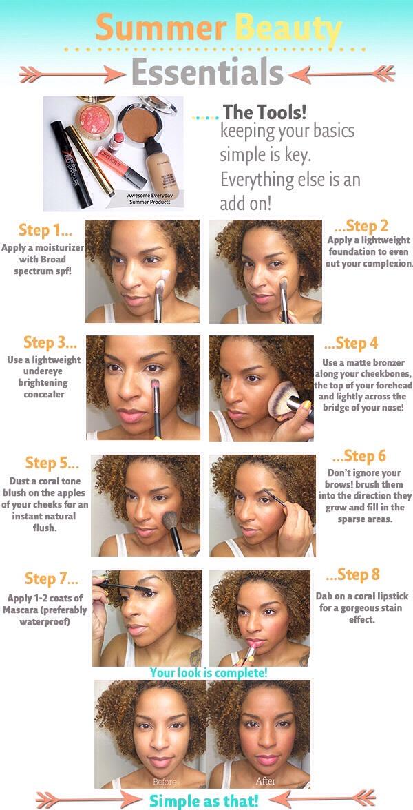 Steps To Put On Makeup For Saubhaya Makeup