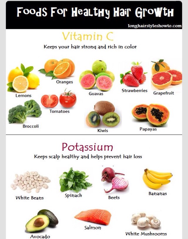 Foods For Healthy Hair Growth Musely