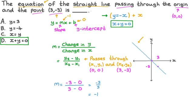 Finding the Equation of a Line Passing through Two Points