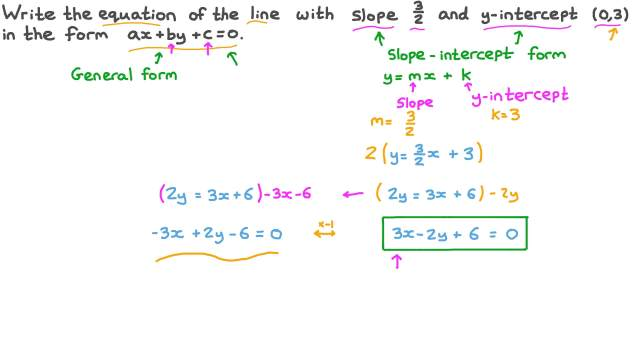 Finding the Equation of a Line in General Form