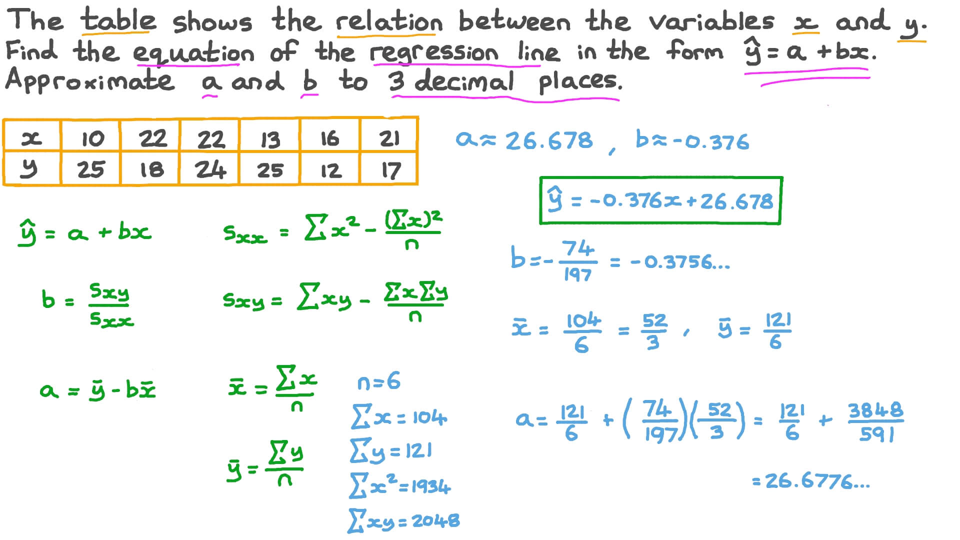 Question Video Finding The Equation Of A Regression Line Of A Linear Regression Model Nagwa