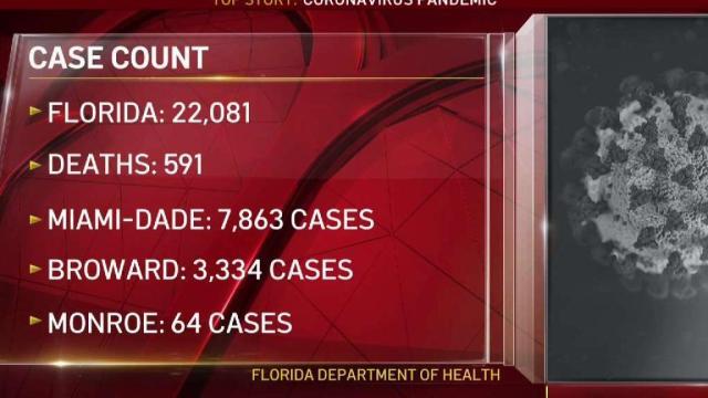 coronavirus – NBC 6 South Florida