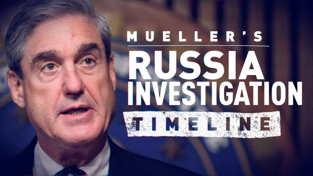 [NATL] A Timeline of Muellers Russia Investigation