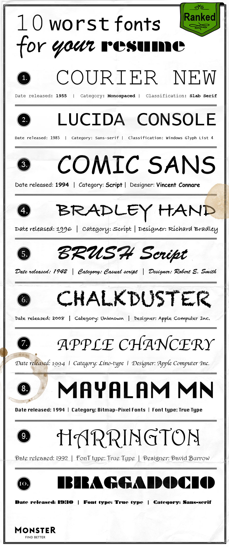 you ve seen the worst check out the best fonts to use on your resume
