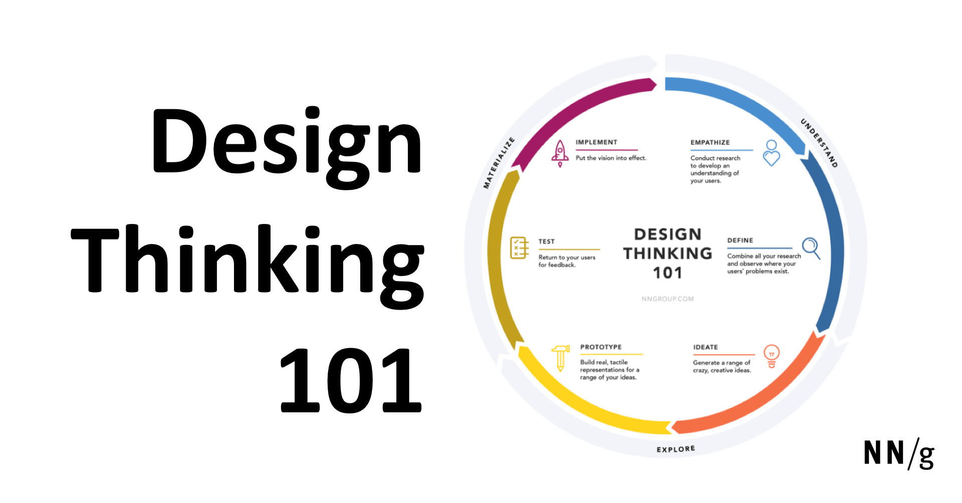 A Product Design Framework In Need Of Feedback Amp Advice