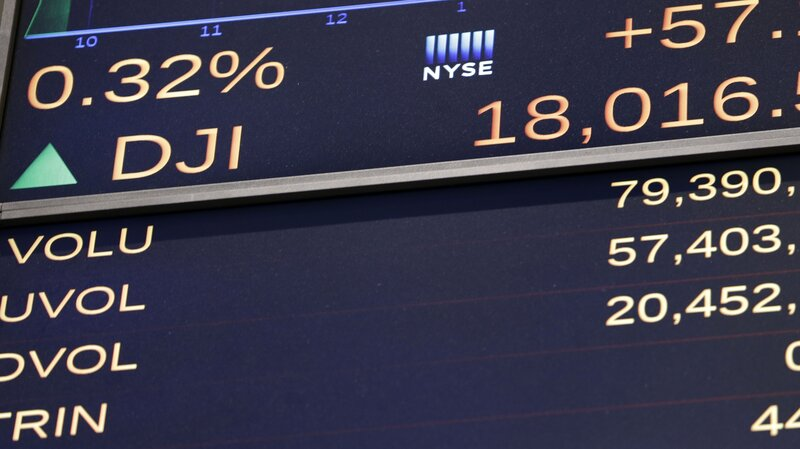The over-hyped Dow