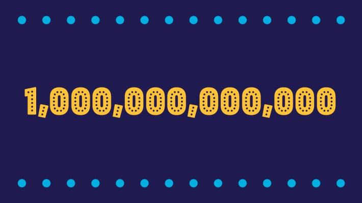 1,000,000,000,000