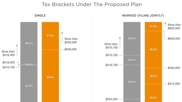 Tax promo image