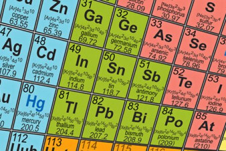 Table periodic of elements copy periodic table of the elements fresh this interactive periodic table of beer popular properties of solid liquid and gas ak documentaries for fresh periodic table elements solid liquid gas urtaz Image collections