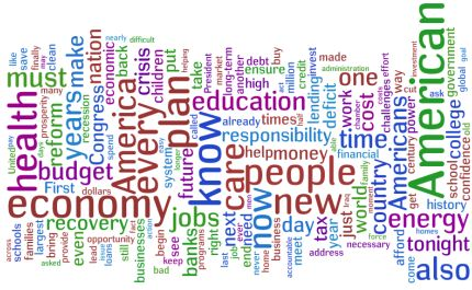 OBAMA WORD By WORDLE - As Map Complexity Cartographer