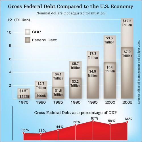 JACQUELYN: Debt ceiling raise roof