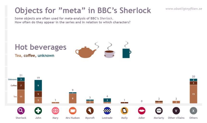 statistik-meta-character2