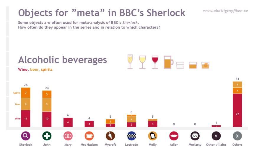 statistik-meta-character3