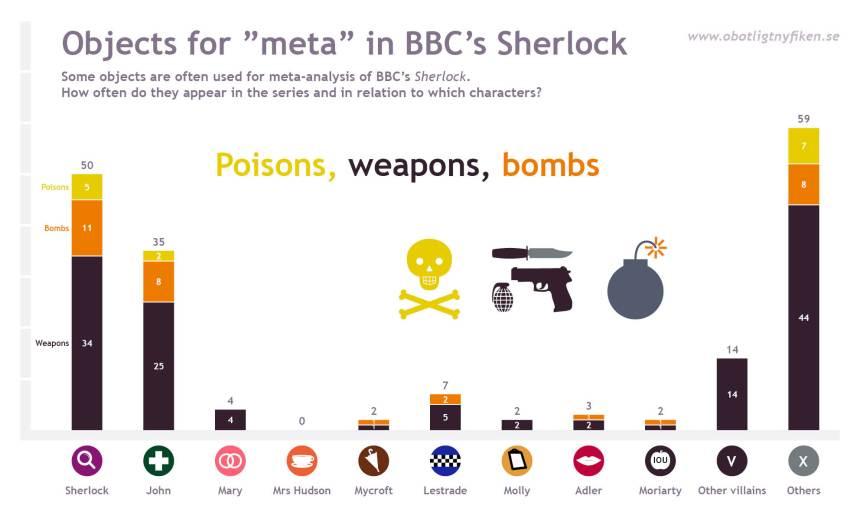 statistik-meta-character6
