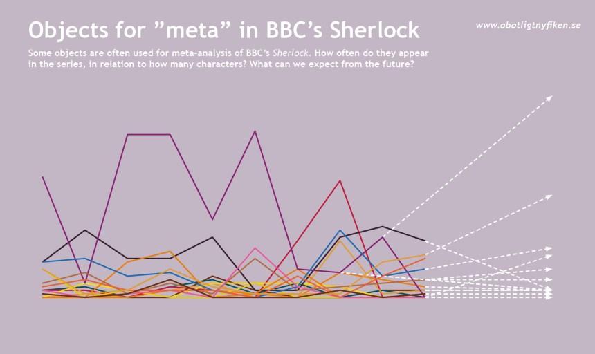statistik-meta-episode