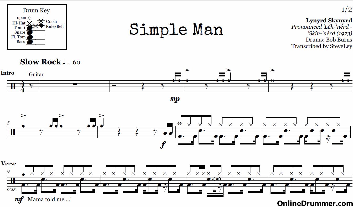 Drum Sheet Music For Beginners Songs