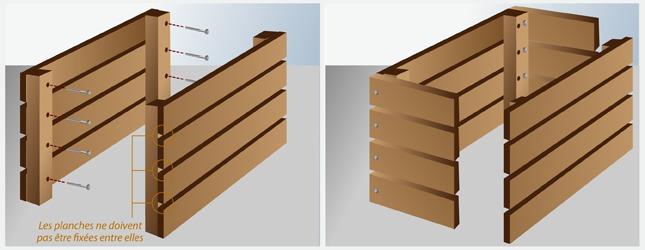 construire une jardiniere en bois