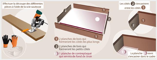 comment fabriquer un tiroir de lit